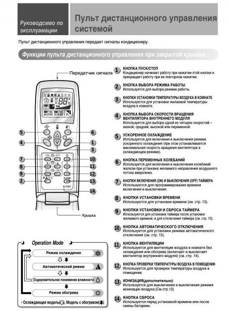 Air conditioner LG: instructions for remote control