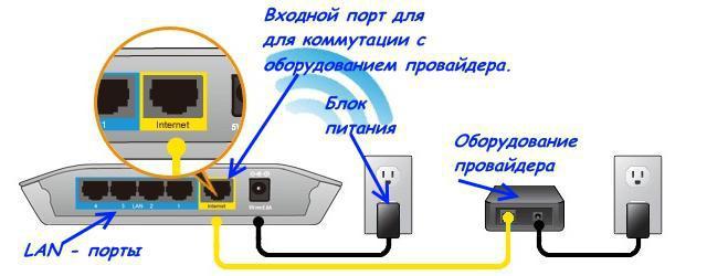 Bramkarz mobilny swatanie